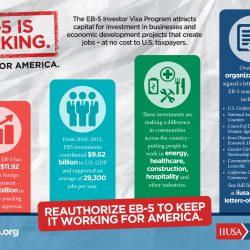 Đầu tư EB-5 đóng góp như thế nào cho nước Mỹ?