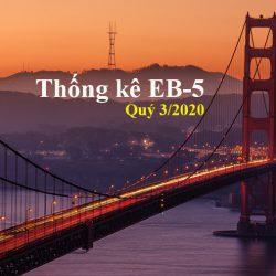 Báo cáo xử lý hồ sơ EB-5 Quý 3/2020: USCIS tiếp nhận 40 đơn I-526 trên toàn thế giới
